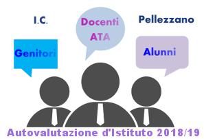 valutazione2web